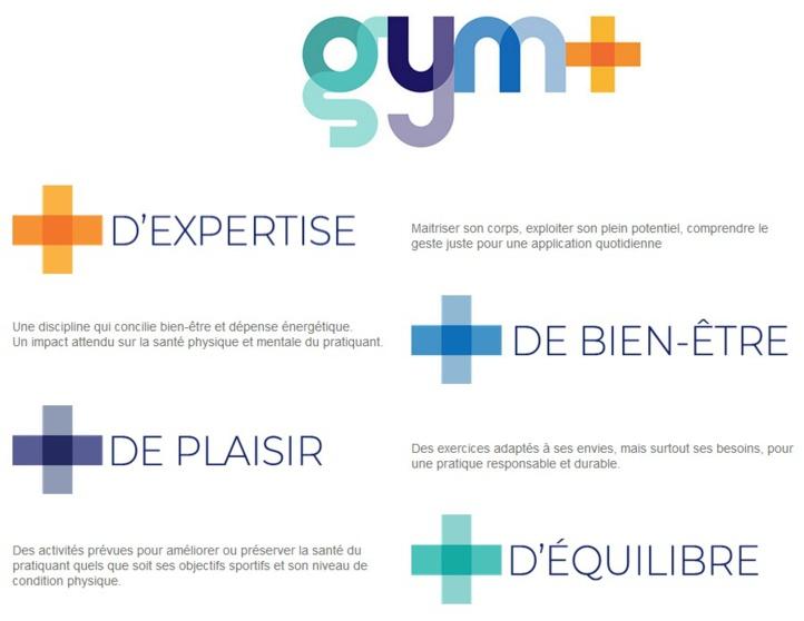 Gym Form+